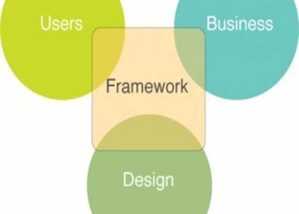 Frameworkd