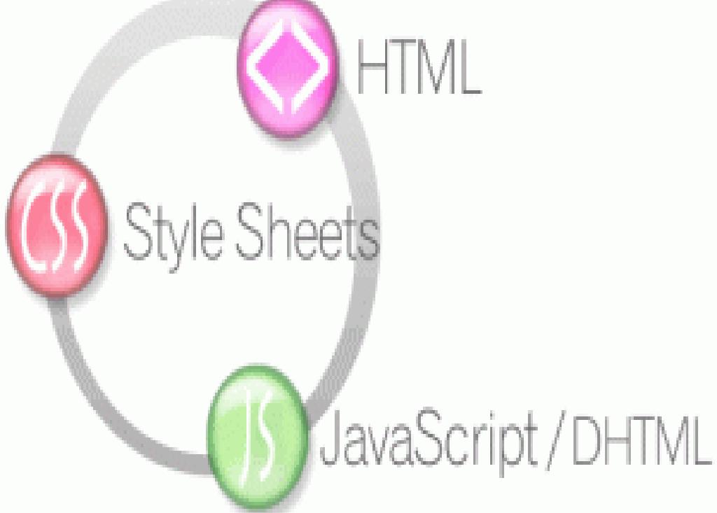 Css Vs JavaScript