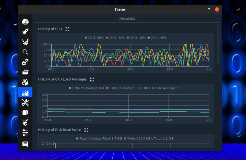 monitorización del sistema Ubuntu con Stacer